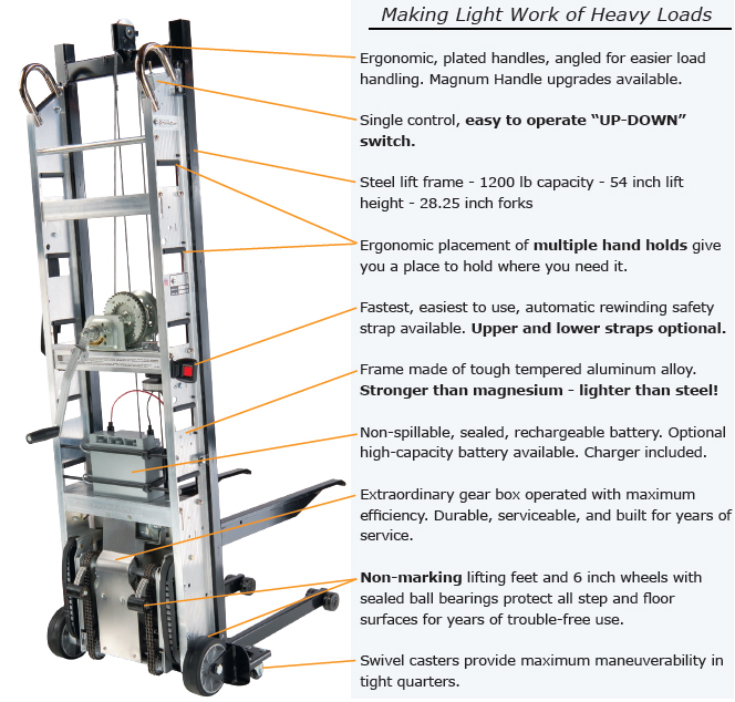 escalera-motorized-stair-climber-with-winch-lift-3.jpg